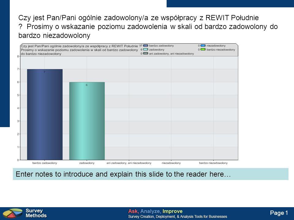 Czy jest Pan/Pani ogólnie zadowolony/a ze współpracy z REWIT Południe