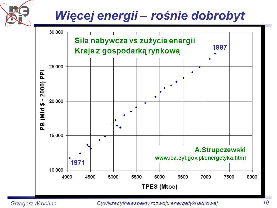 Więcej energii – rośnie dobrobyt