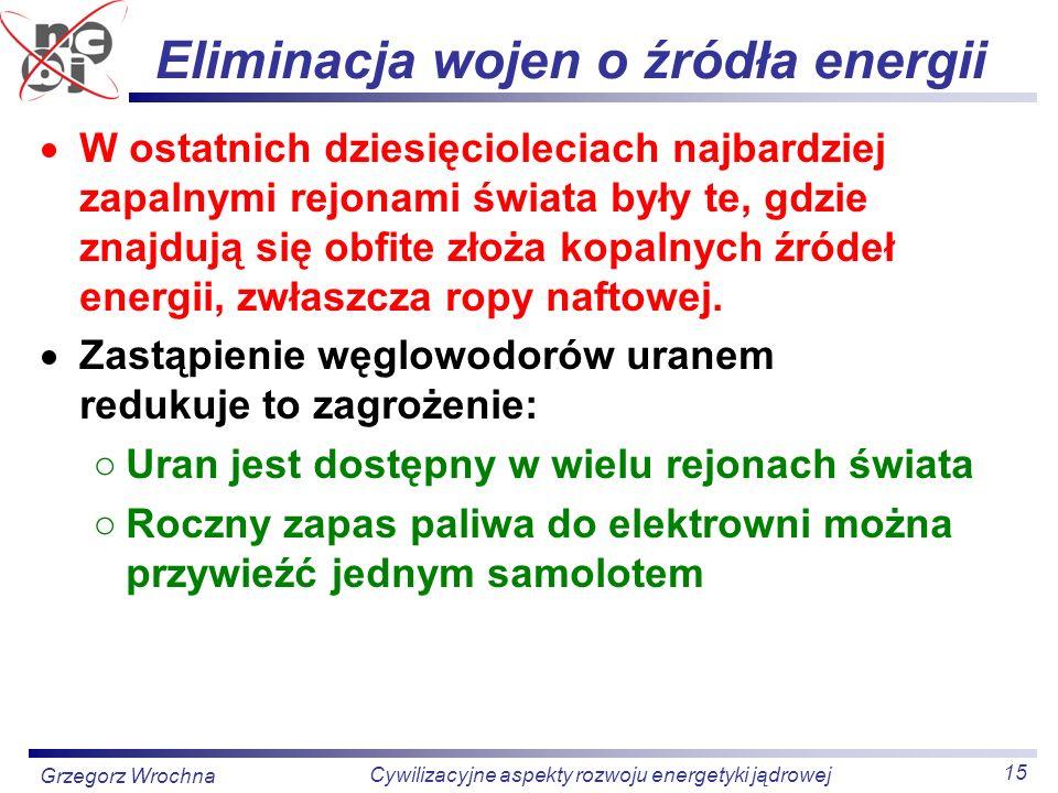 Eliminacja wojen o źródła energii