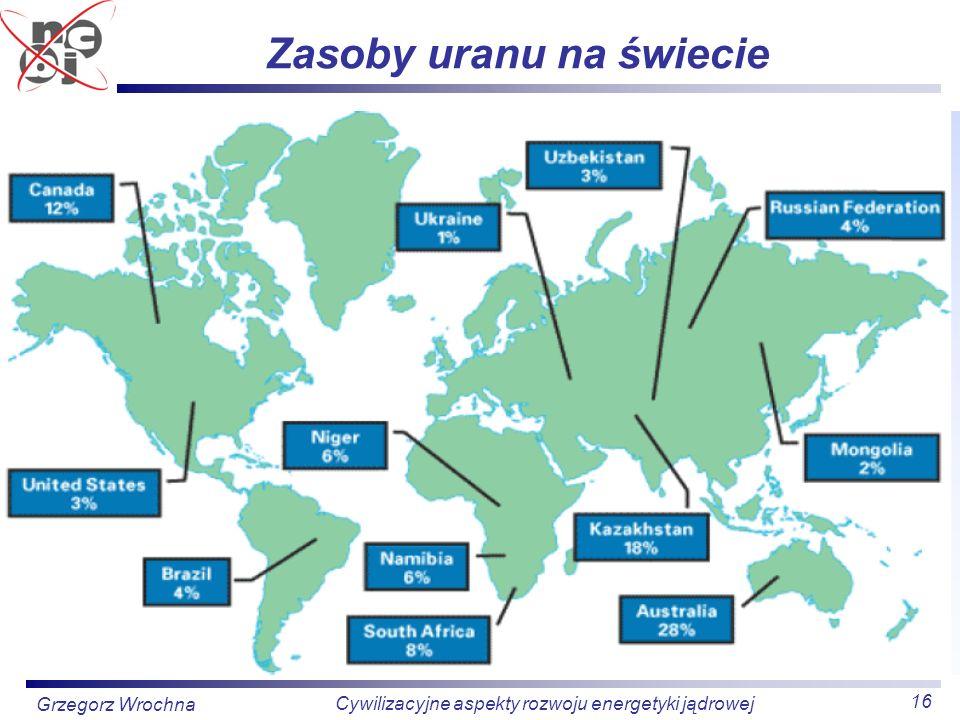 Zasoby uranu na świecie