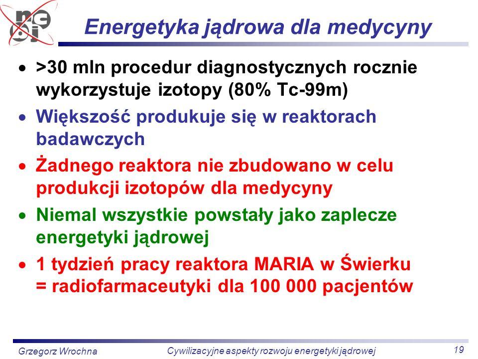 Energetyka jądrowa dla medycyny