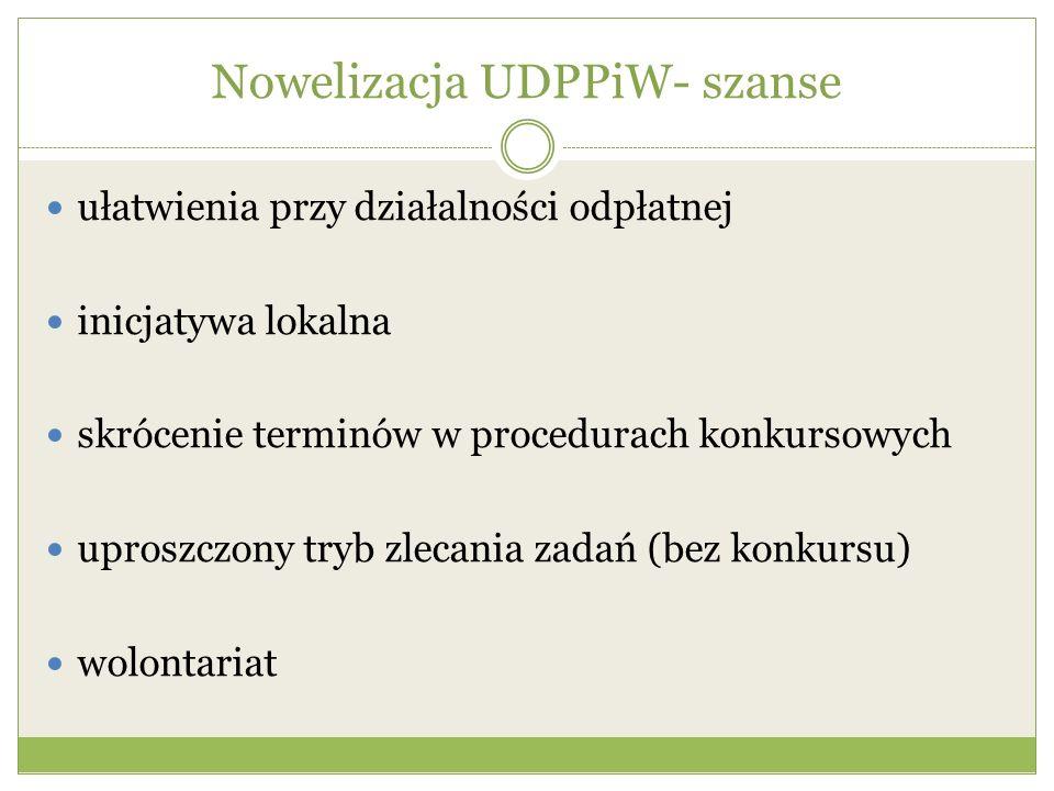 Nowelizacja UDPPiW- szanse