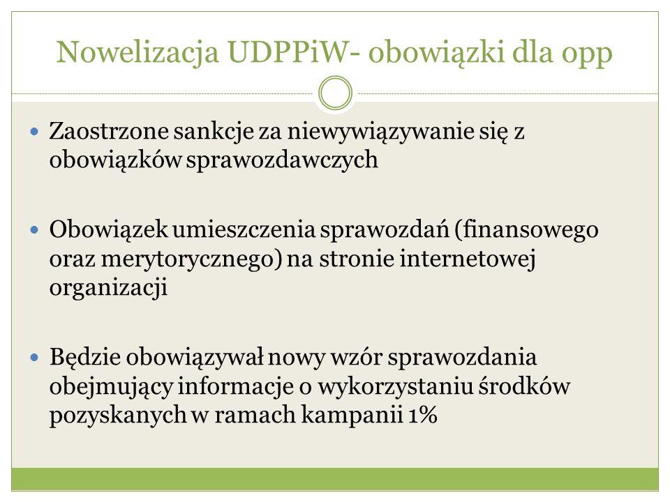 Nowelizacja UDPPiW- obowiązki dla opp