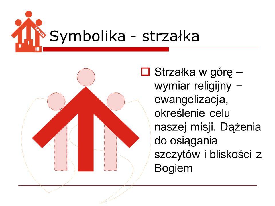 Symbolika - strzałka