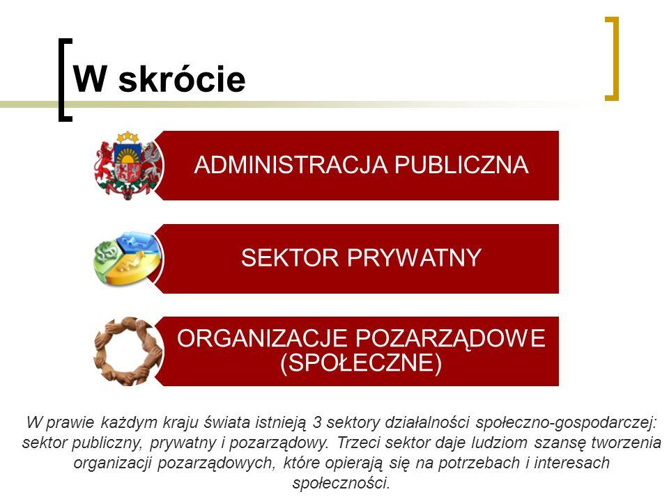 W skrócie ADMINISTRACJA PUBLICZNA SEKTOR PRYWATNY