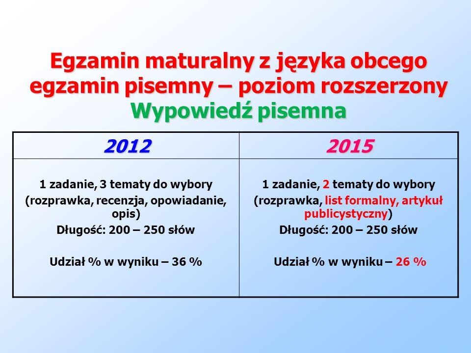 Egzamin maturalny z języka obcego egzamin pisemny – poziom rozszerzony Wypowiedź pisemna