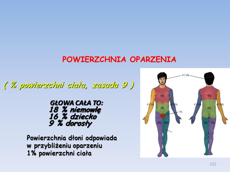 POWIERZCHNIA OPARZENIA ( % powierzchni ciała, zasada 9 )