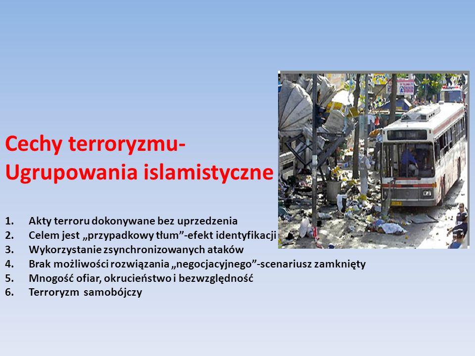 Ugrupowania islamistyczne