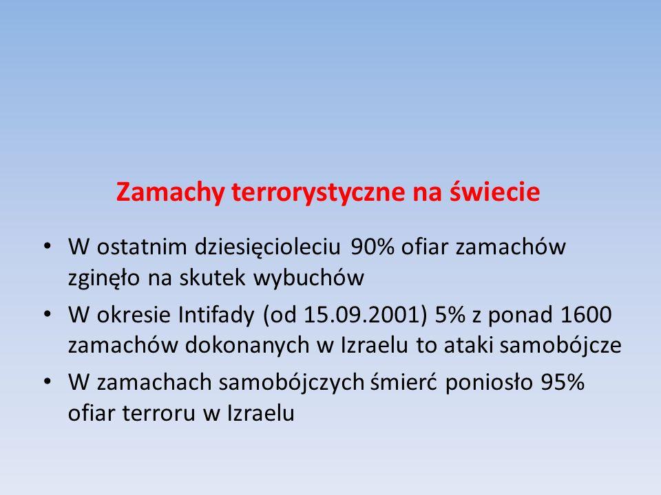 Zamachy terrorystyczne na świecie