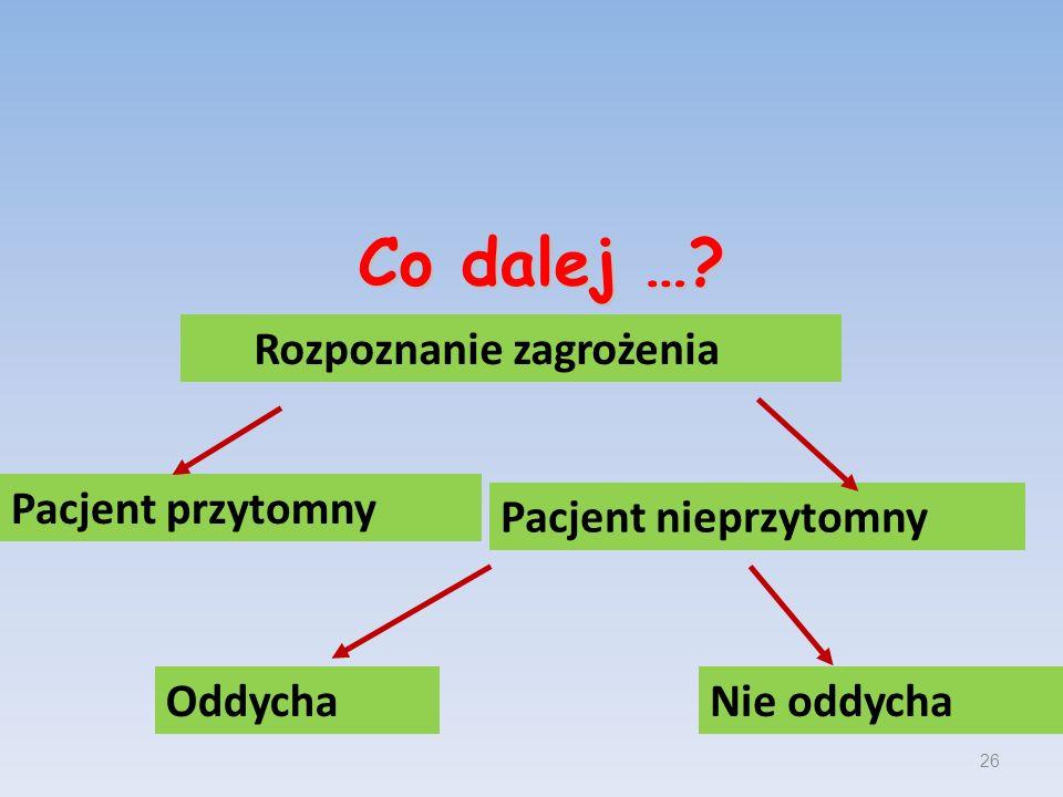 Co dalej … Rozpoznanie zagrożenia Pacjent przytomny