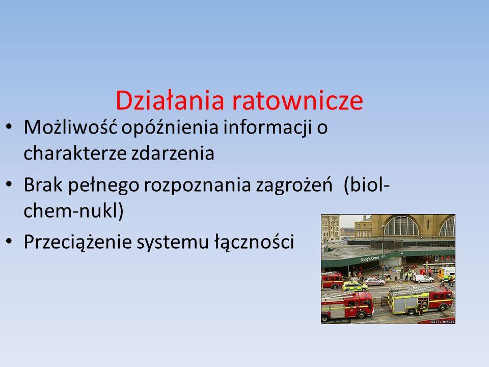 Działania ratownicze Możliwość opóźnienia informacji o charakterze zdarzenia. Brak pełnego rozpoznania zagrożeń (biol-chem-nukl)