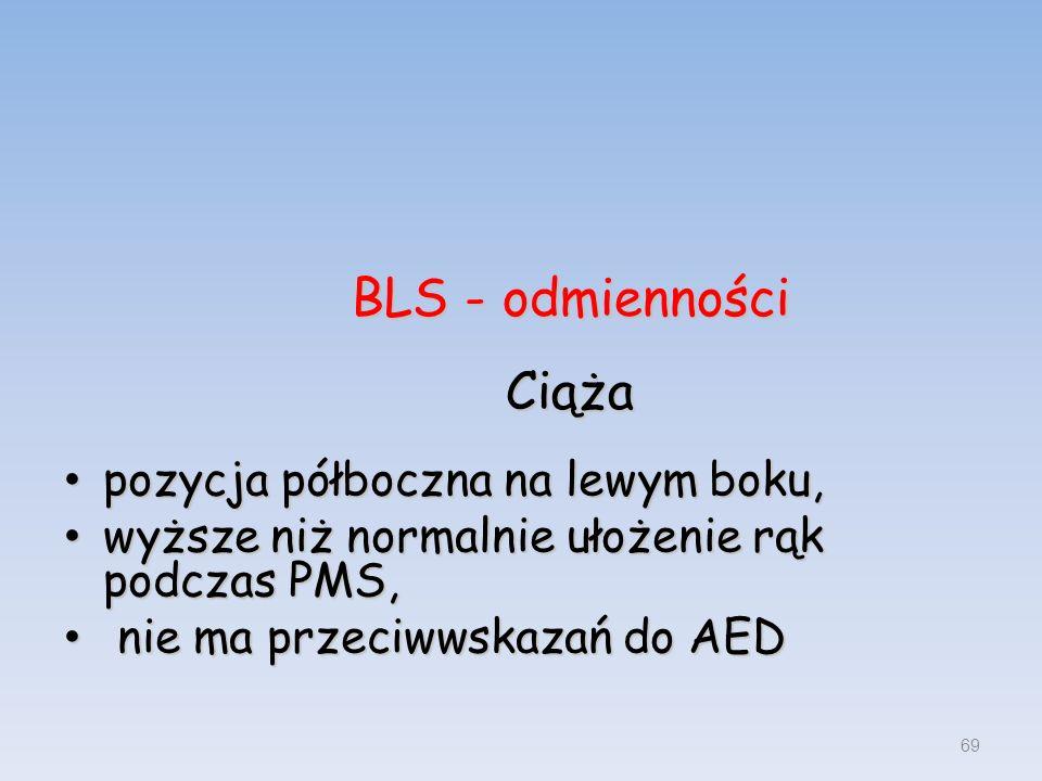 BLS - odmienności Ciąża