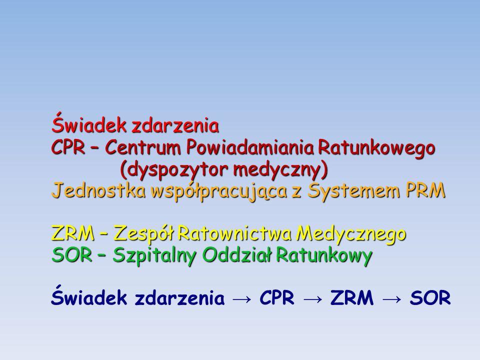 Świadek zdarzenia CPR – Centrum Powiadamiania Ratunkowego. (dyspozytor medyczny) Jednostka współpracująca z Systemem PRM.