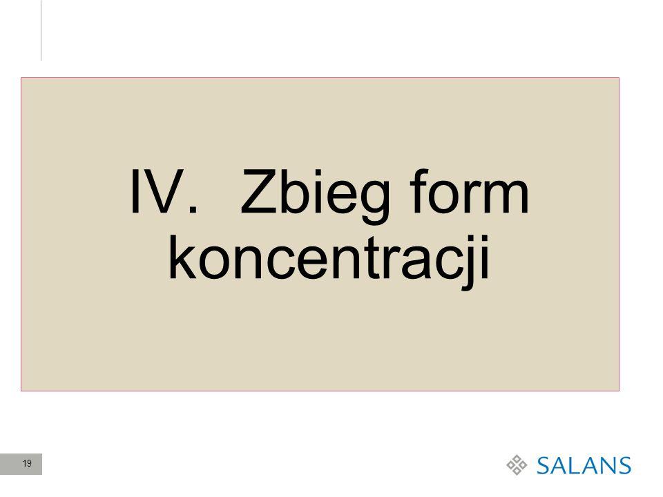 IV. Zbieg form koncentracji