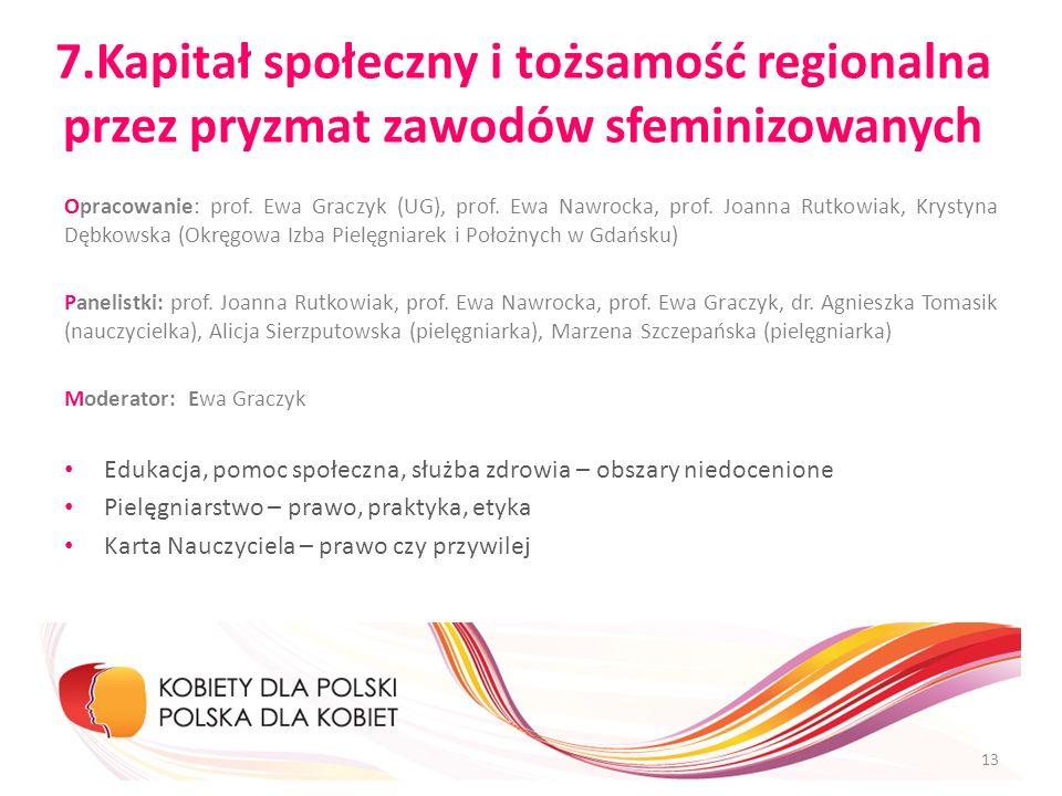 7.Kapitał społeczny i tożsamość regionalna przez pryzmat zawodów sfeminizowanych