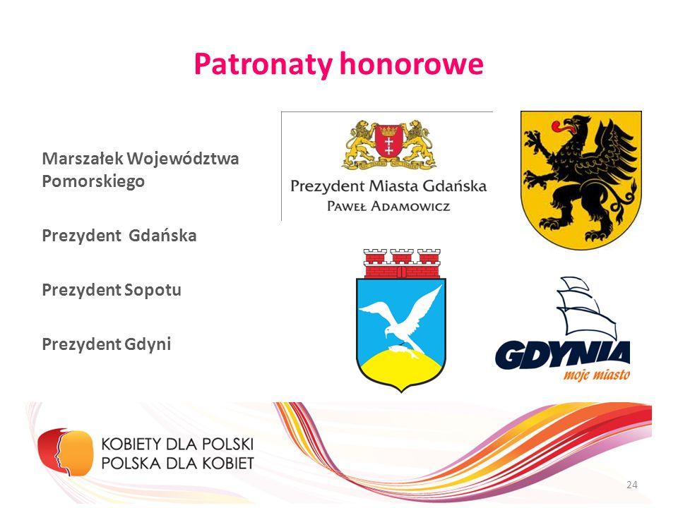 Patronaty honorowe Marszałek Województwa Pomorskiego Prezydent Gdańska Prezydent Sopotu Prezydent Gdyni