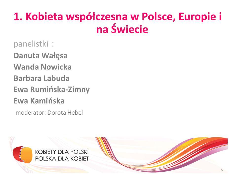 1. Kobieta współczesna w Polsce, Europie i na Świecie