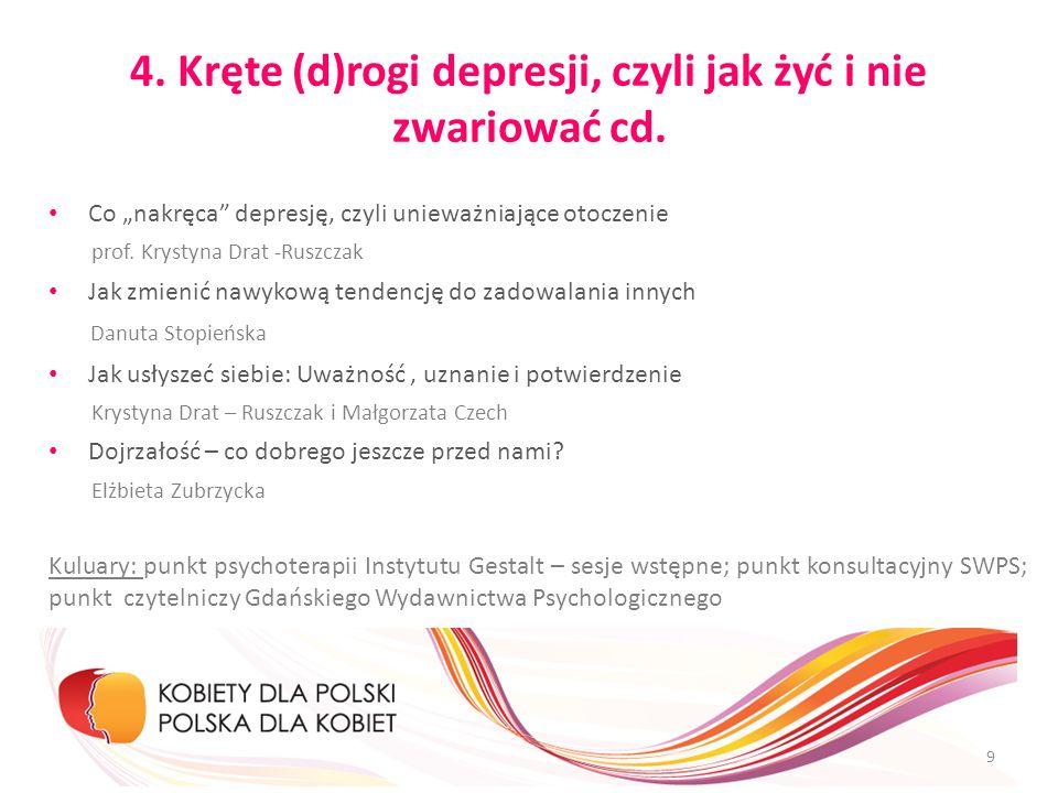 4. Kręte (d)rogi depresji, czyli jak żyć i nie zwariować cd.