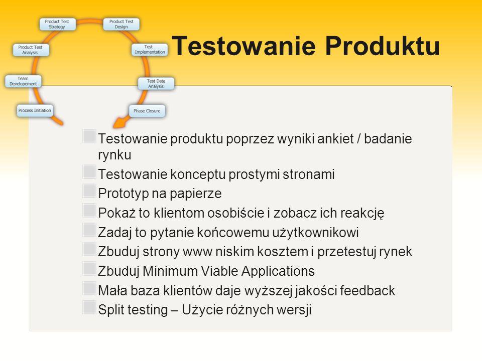 Testowanie Produktu Testowanie produktu poprzez wyniki ankiet / badanie rynku. Testowanie konceptu prostymi stronami.