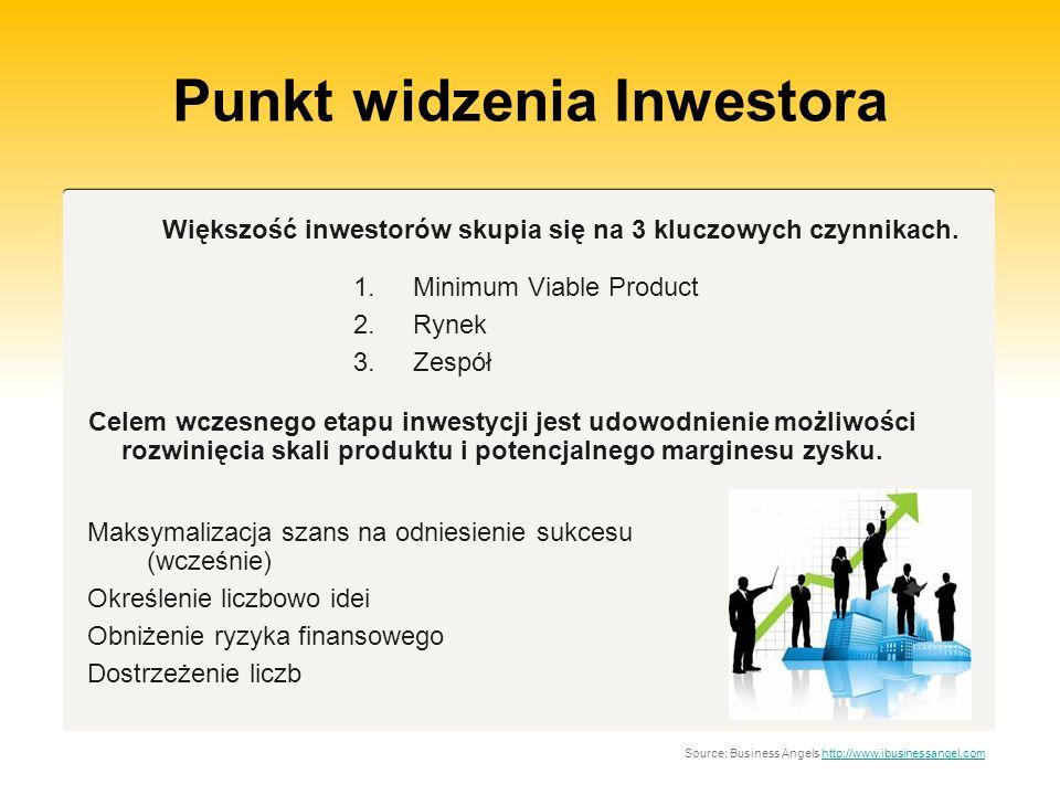 Punkt widzenia Inwestora