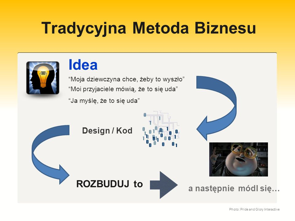 Tradycyjna Metoda Biznesu