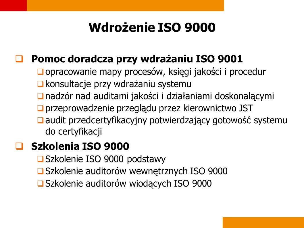 Wdrożenie ISO 9000 Pomoc doradcza przy wdrażaniu ISO 9001
