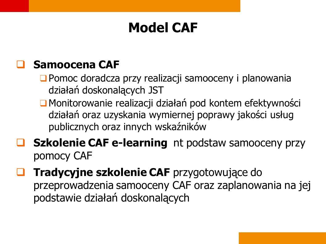 Model CAF Samoocena CAF