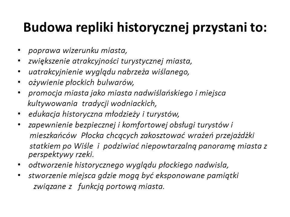 Budowa repliki historycznej przystani to: