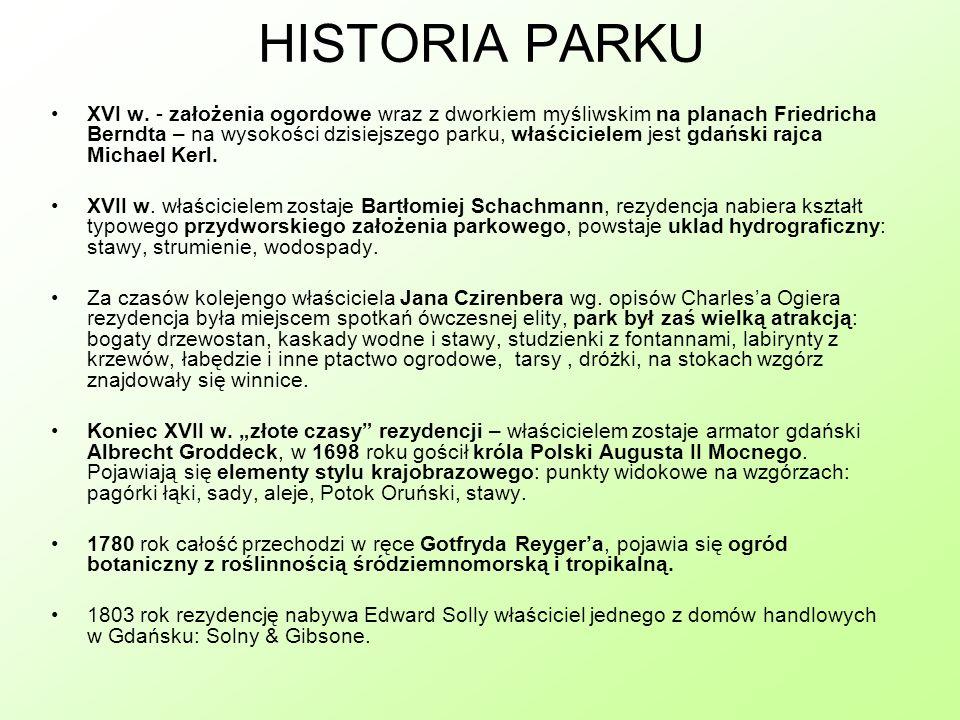 HISTORIA PARKU