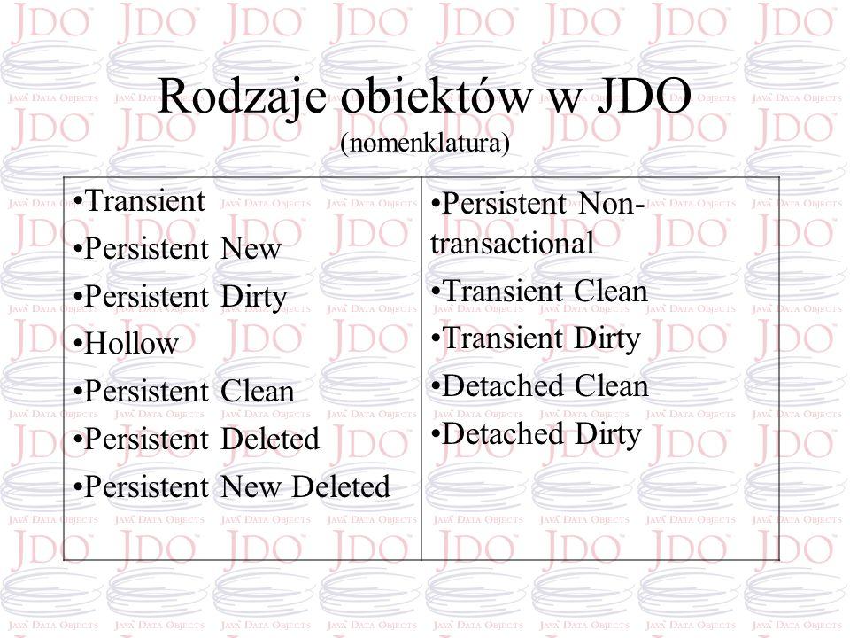 Rodzaje obiektów w JDO (nomenklatura)
