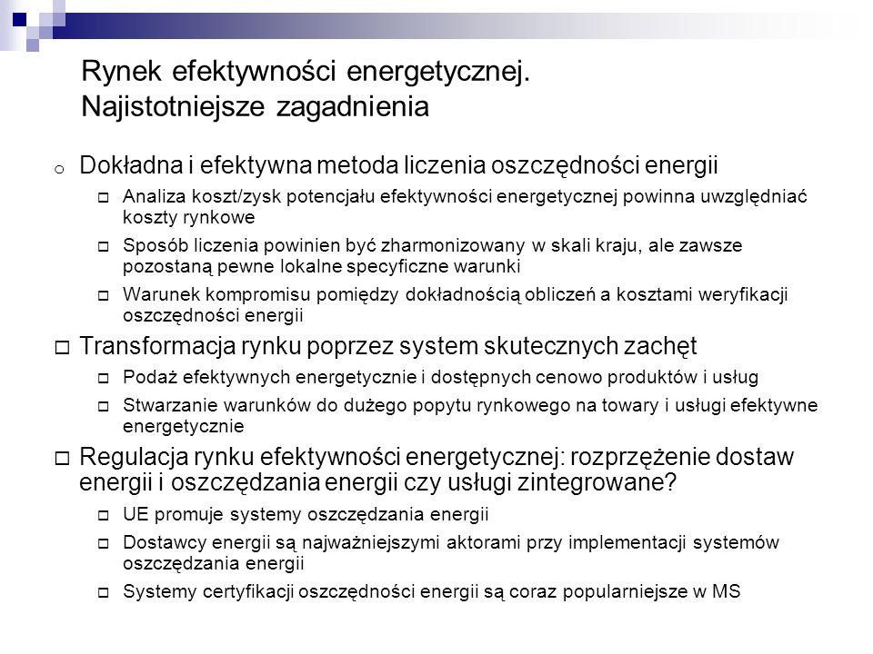 Rynek efektywności energetycznej. Najistotniejsze zagadnienia