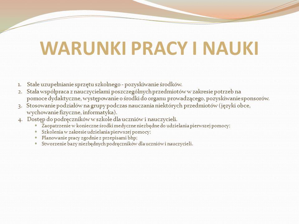 WARUNKI PRACY I NAUKI 1. Stałe uzupełnianie sprzętu szkolnego - pozyskiwanie środków.