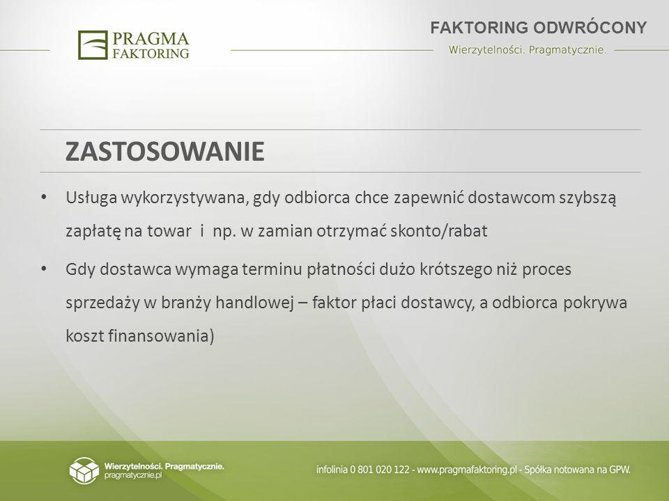 FAKTORING ODWRÓCONY ZASTOSOWANIE.