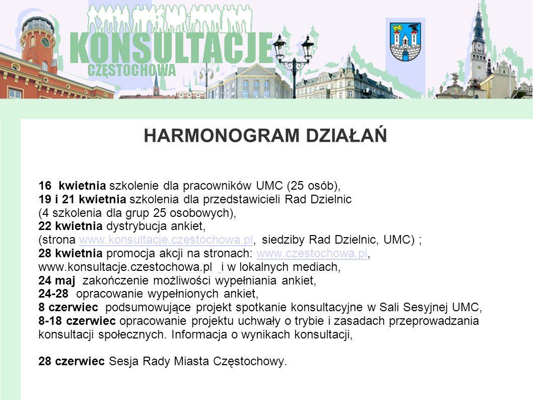 HARMONOGRAM DZIAŁAŃ 16 kwietnia szkolenie dla pracowników UMC (25 osób), 19 i 21 kwietnia szkolenia dla przedstawicieli Rad Dzielnic.