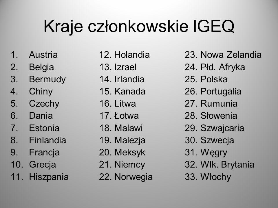 Kraje członkowskie IGEQ
