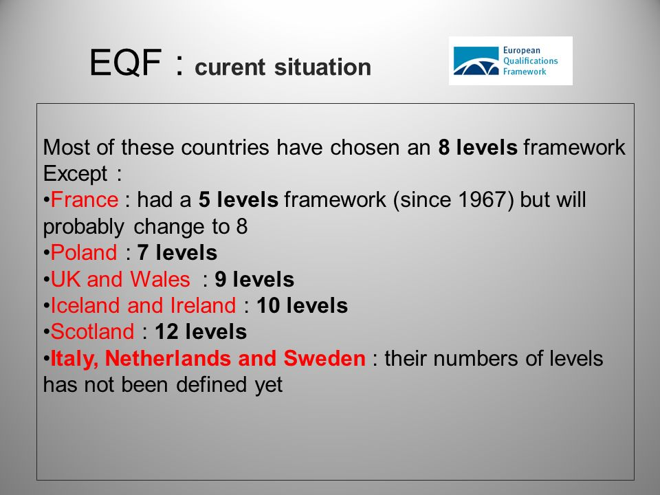 EQF : curent situation Most of these countries have chosen an 8 levels framework. Except :