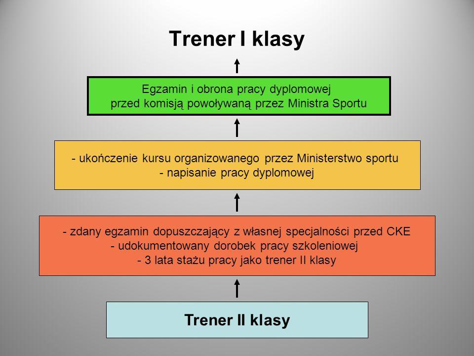 Trener I klasy Trener II klasy Egzamin i obrona pracy dyplomowej