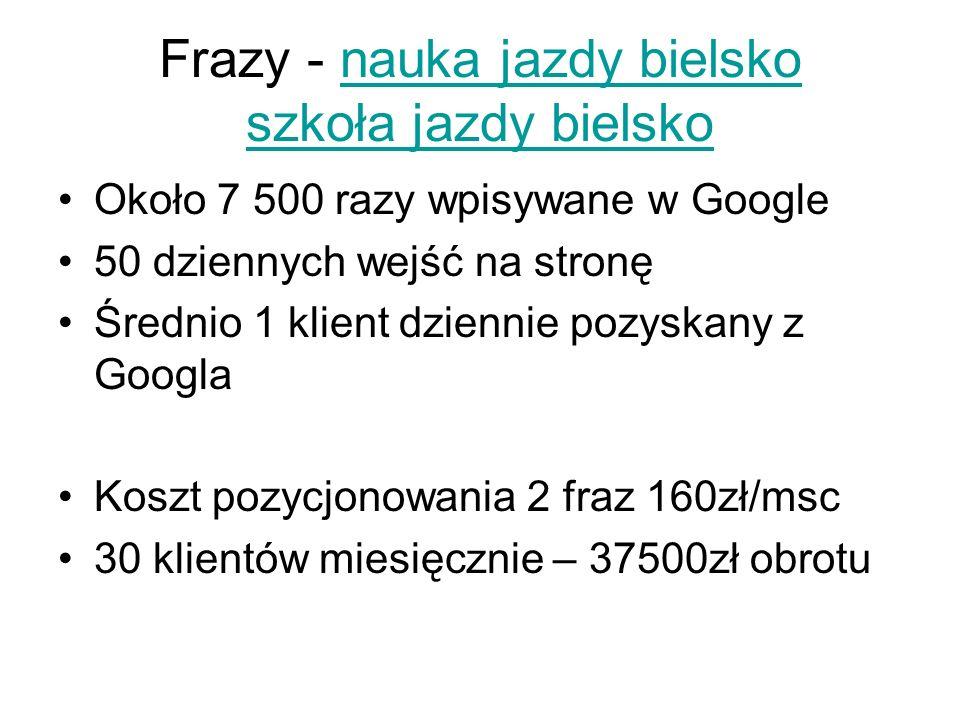 Frazy - nauka jazdy bielsko szkoła jazdy bielsko