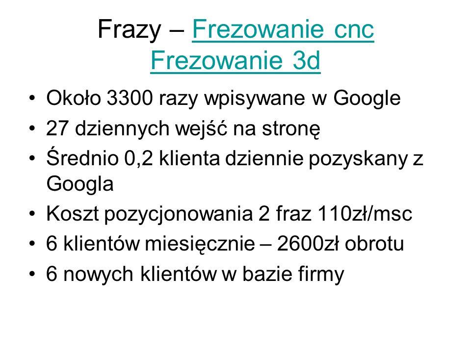 Frazy – Frezowanie cnc Frezowanie 3d
