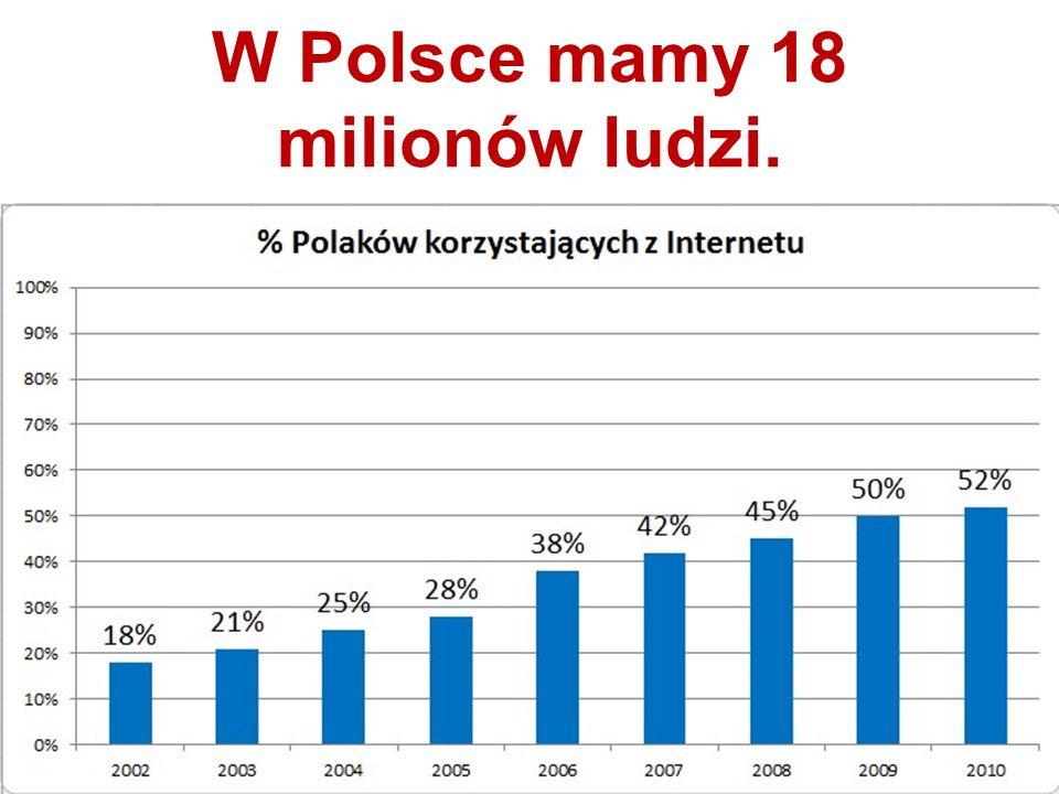 W Polsce mamy 18 milionów ludzi.