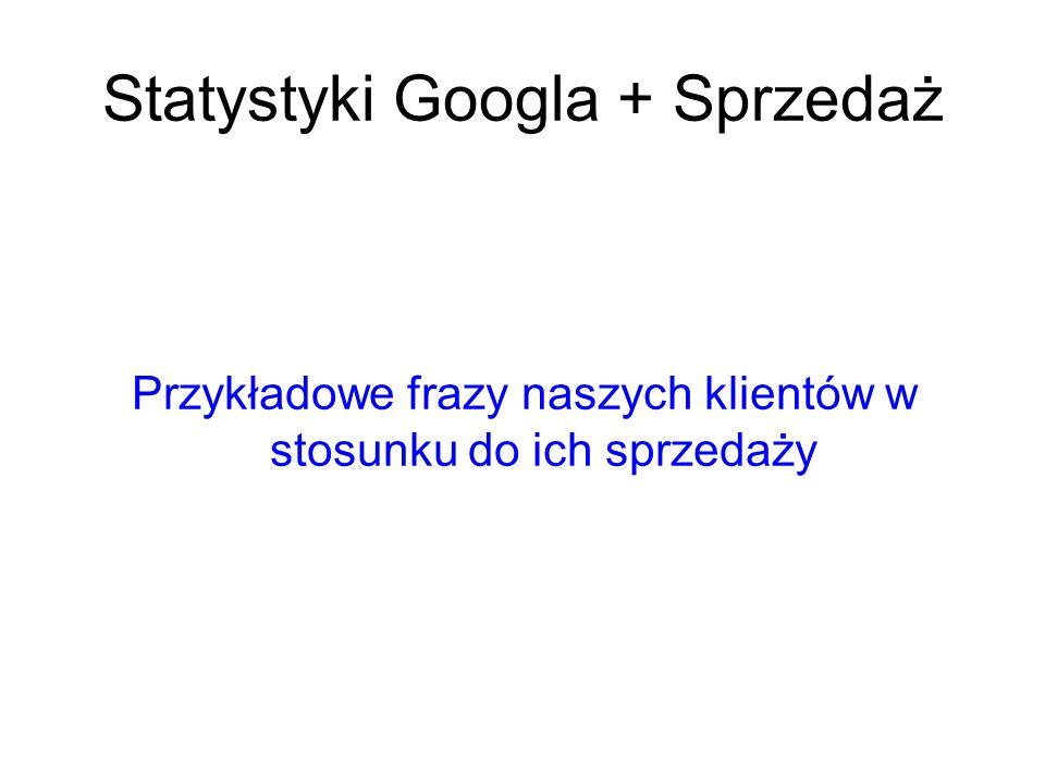 Statystyki Googla + Sprzedaż