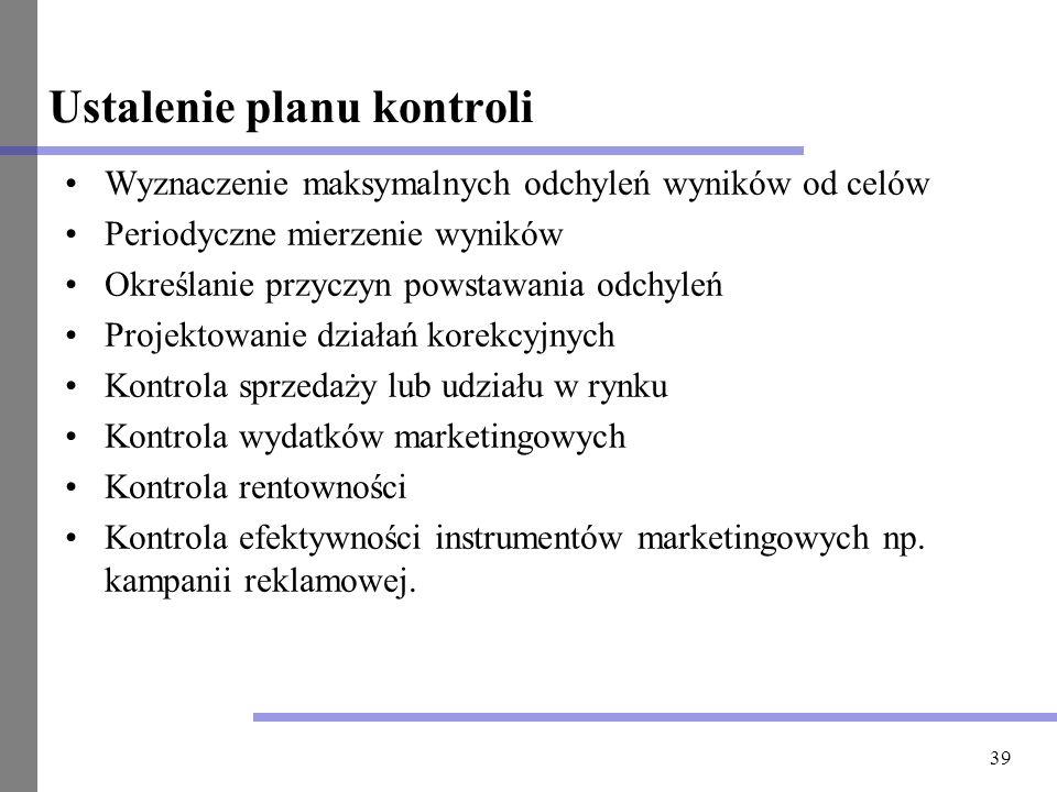 Ustalenie planu kontroli