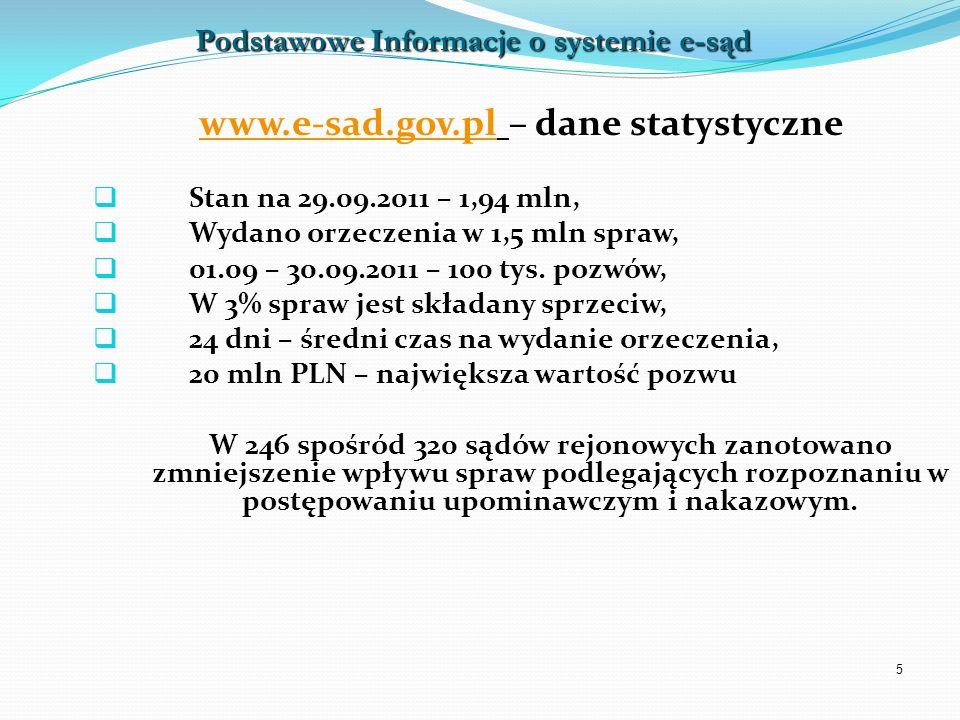 www.e-sad.gov.pl – dane statystyczne