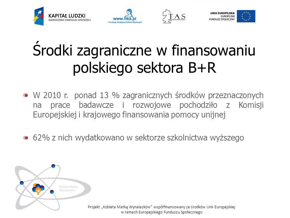 Środki zagraniczne w finansowaniu polskiego sektora B+R