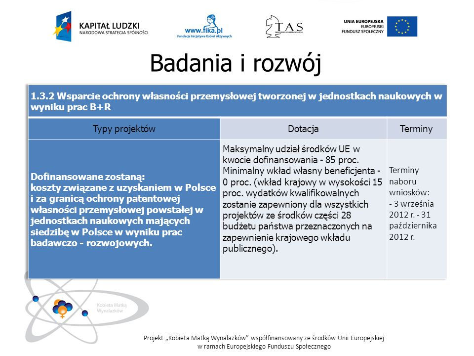 Badania i rozwój 1.3.2 Wsparcie ochrony własności przemysłowej tworzonej w jednostkach naukowych w wyniku prac B+R.