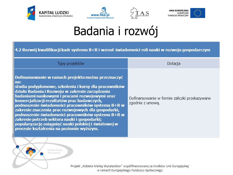 Badania i rozwój 4.2 Rozwój kwalifikacji kadr systemu B+R i wzrost świadomości roli nauki w rozwoju gospodarczym.