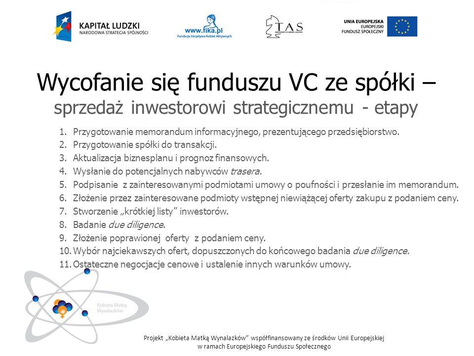 Wycofanie się funduszu VC ze spółki – sprzedaż inwestorowi strategicznemu - etapy
