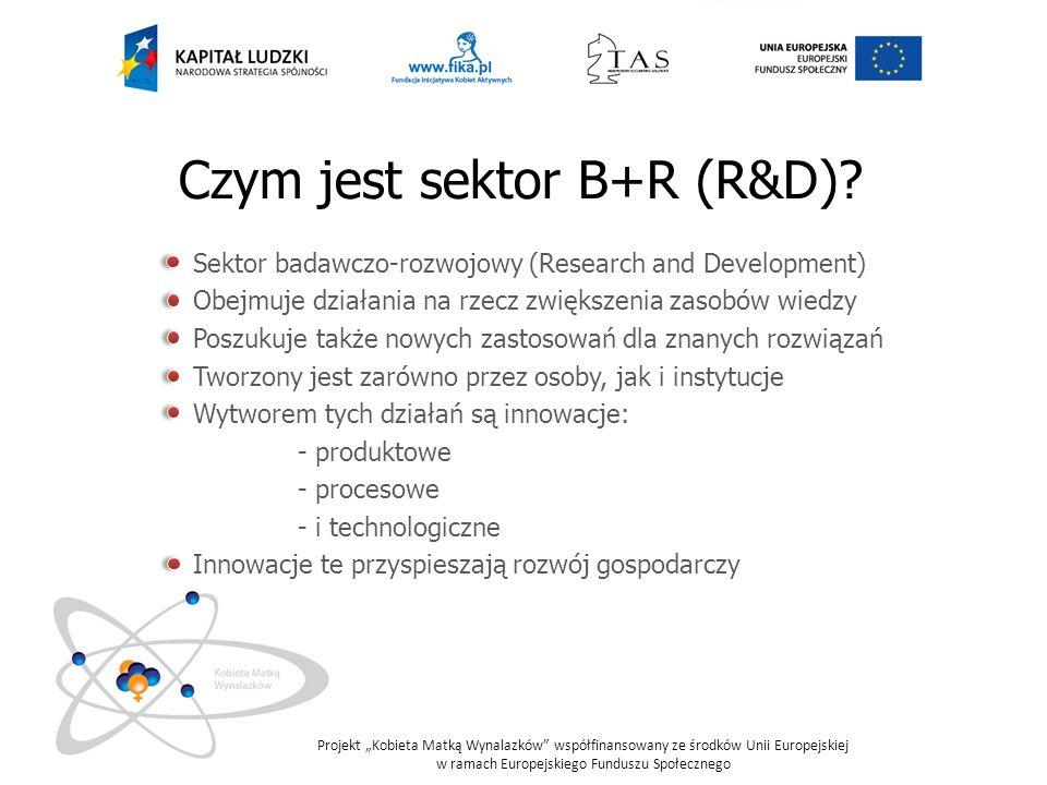 Czym jest sektor B+R (R&D)