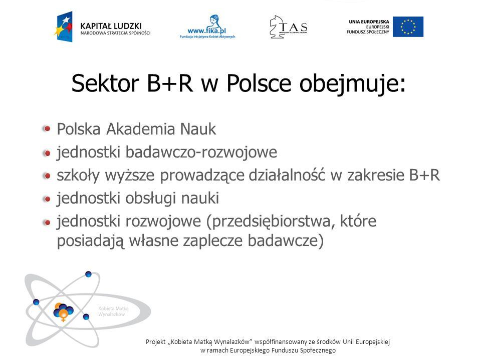 Sektor B+R w Polsce obejmuje: