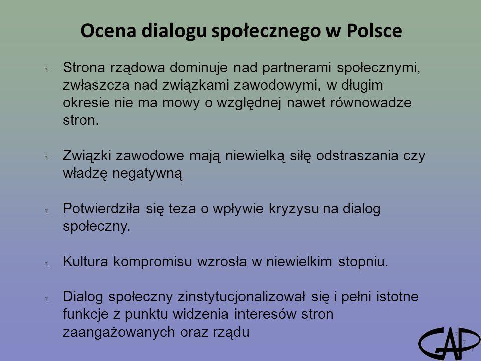 Ocena dialogu społecznego w Polsce
